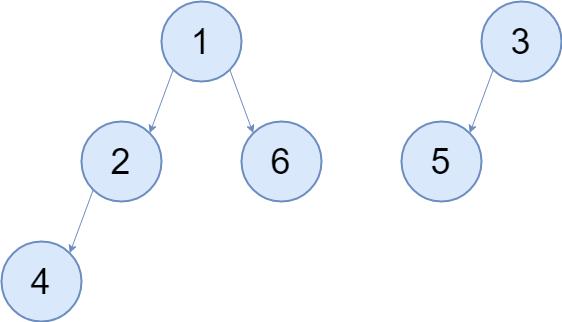 Вычисления суммы на каждом сегменте в иерархии