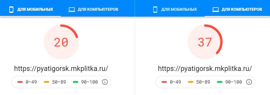 Оптимизация сайта. Получения высокой оценки от Google PageSpeed