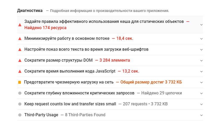 Результаты диагностики от PageSpeed